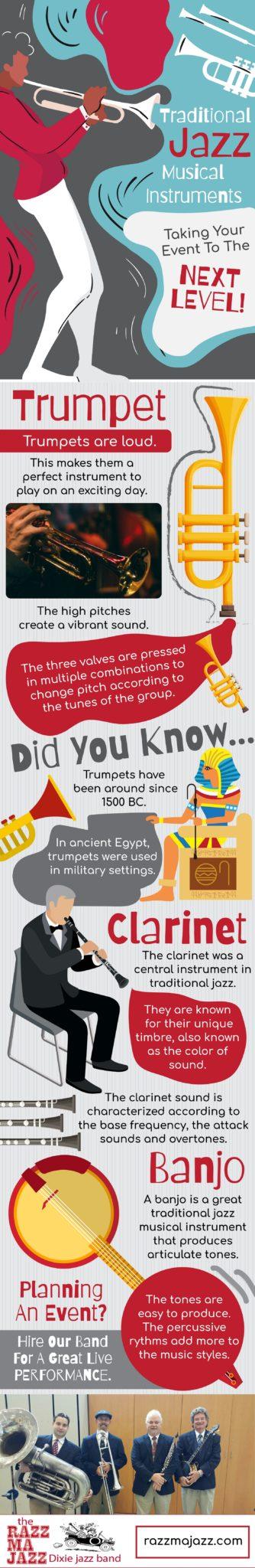 traditonal jazz musical instruments